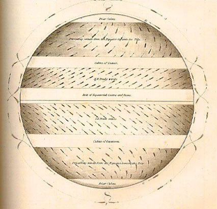 globe with wind directions illustrated by matthew maury